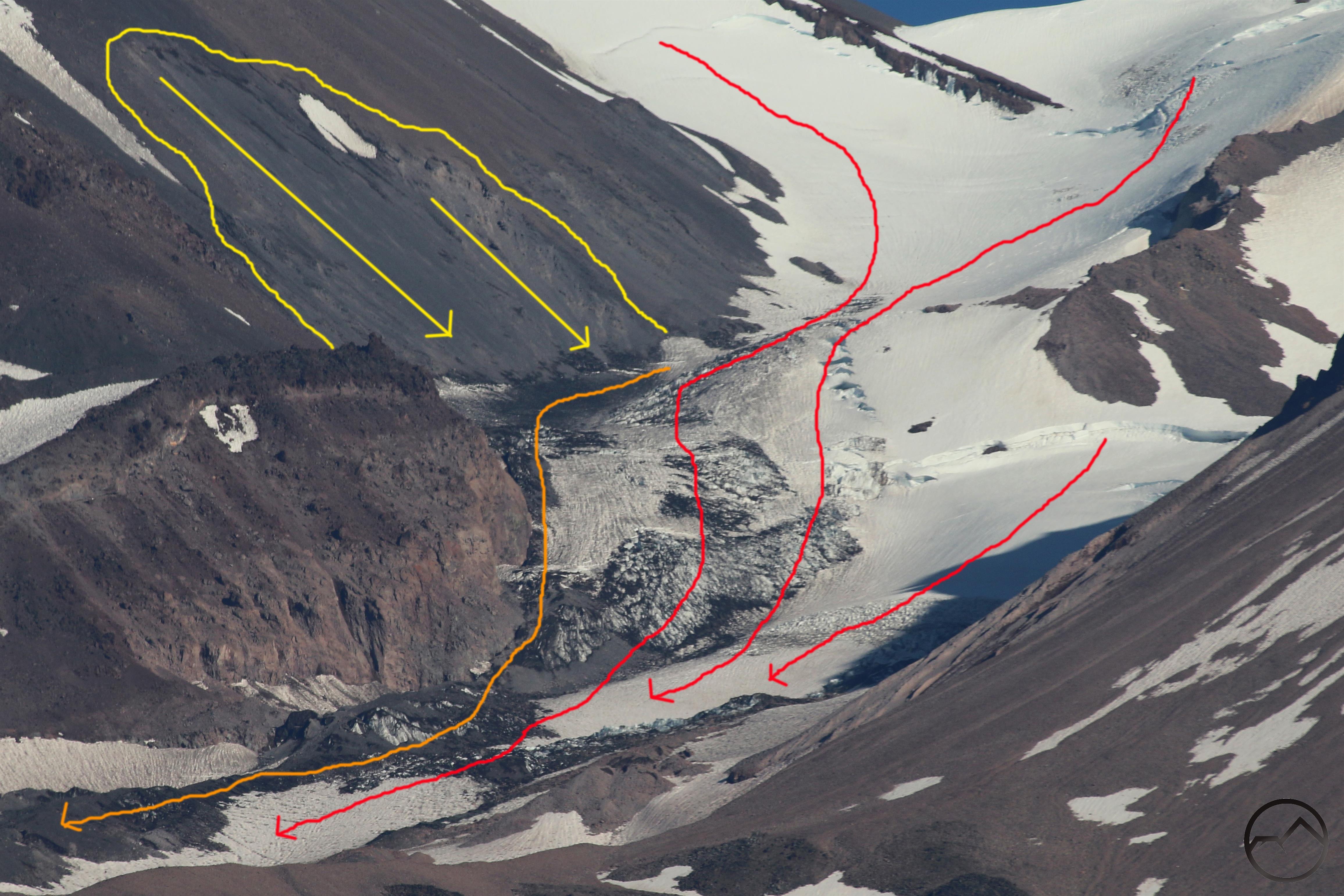 Glaciers | Hike Mt. Shasta